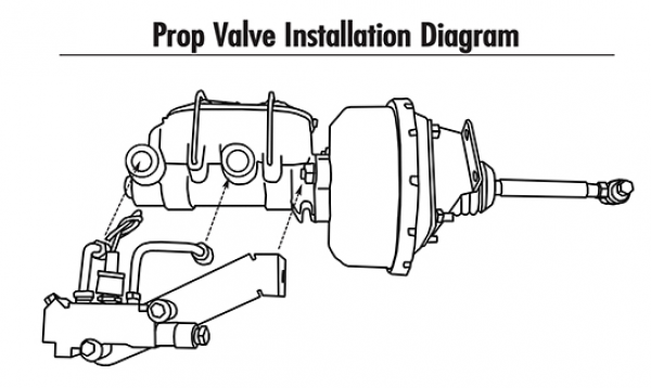 Proportioning Valve Wiring Diagram Disc Brakes Mastercylinder No Why